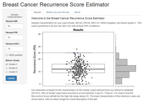 What is cancer recurrence jpg 955x675